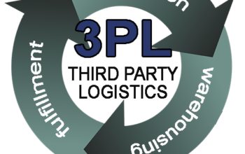 3pl-small